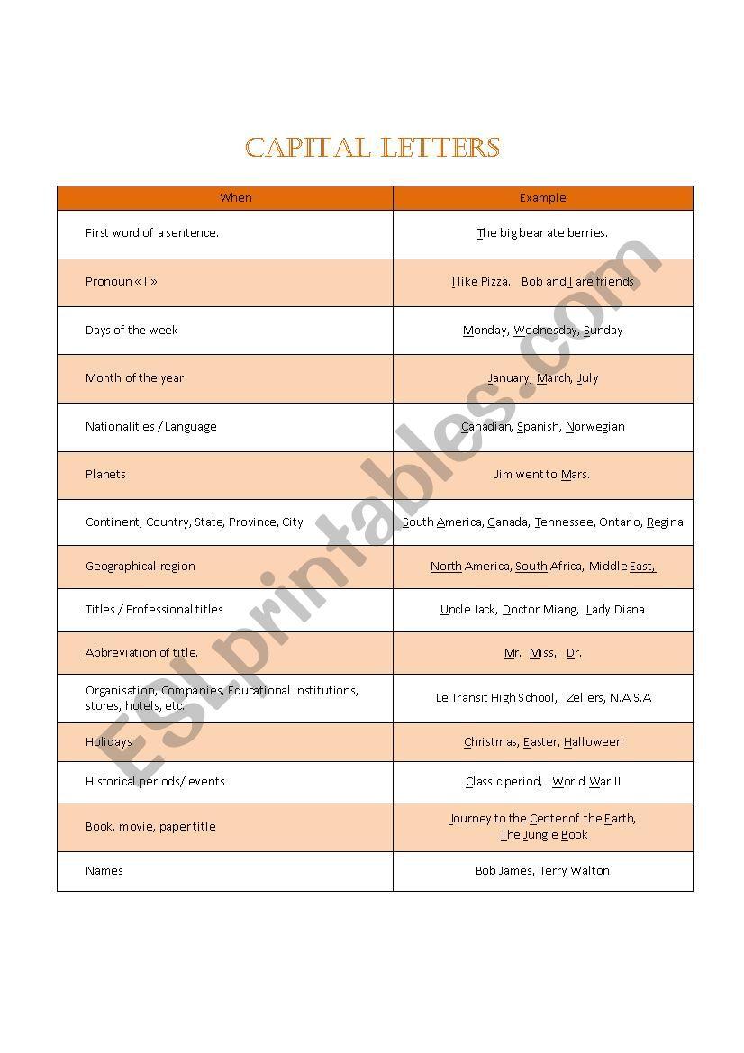 capitalisation worksheet