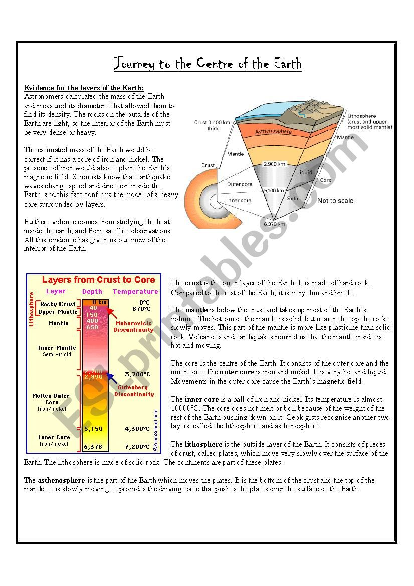 graphic about Earth Layers Worksheet Printable named Levels of the Environment - ESL worksheet as a result of Crocy88
