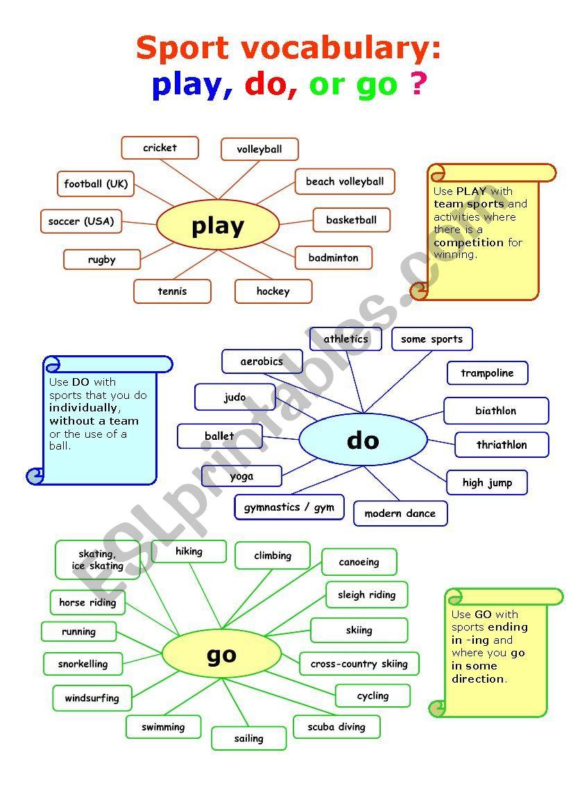 Sport vocabulary: play, do or go?