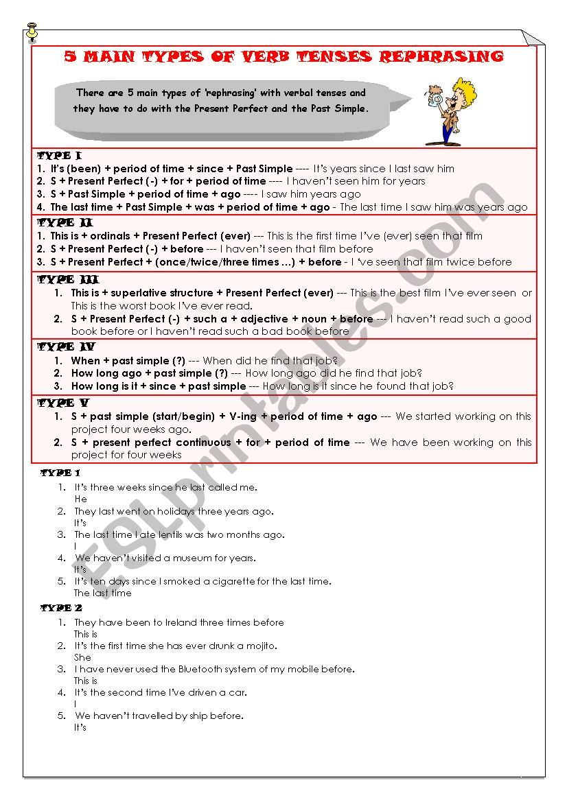 rephrasing verbal tenses worksheet