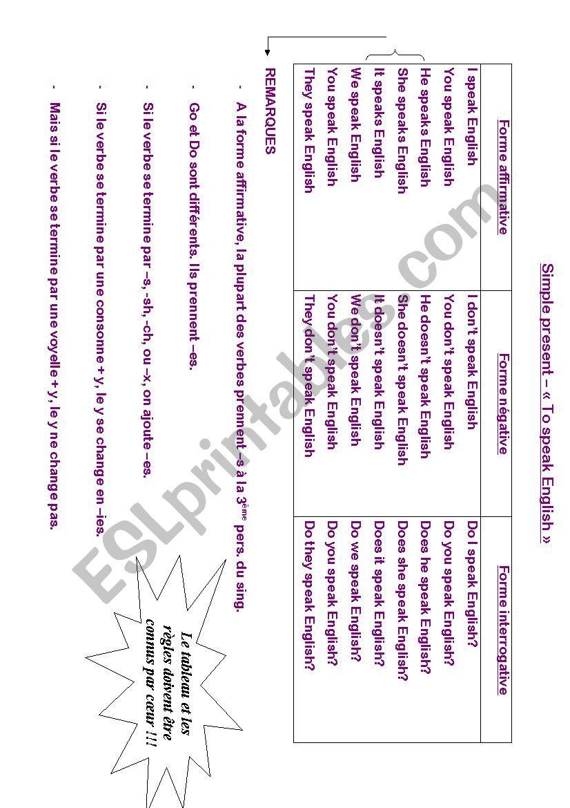 simple present worksheet