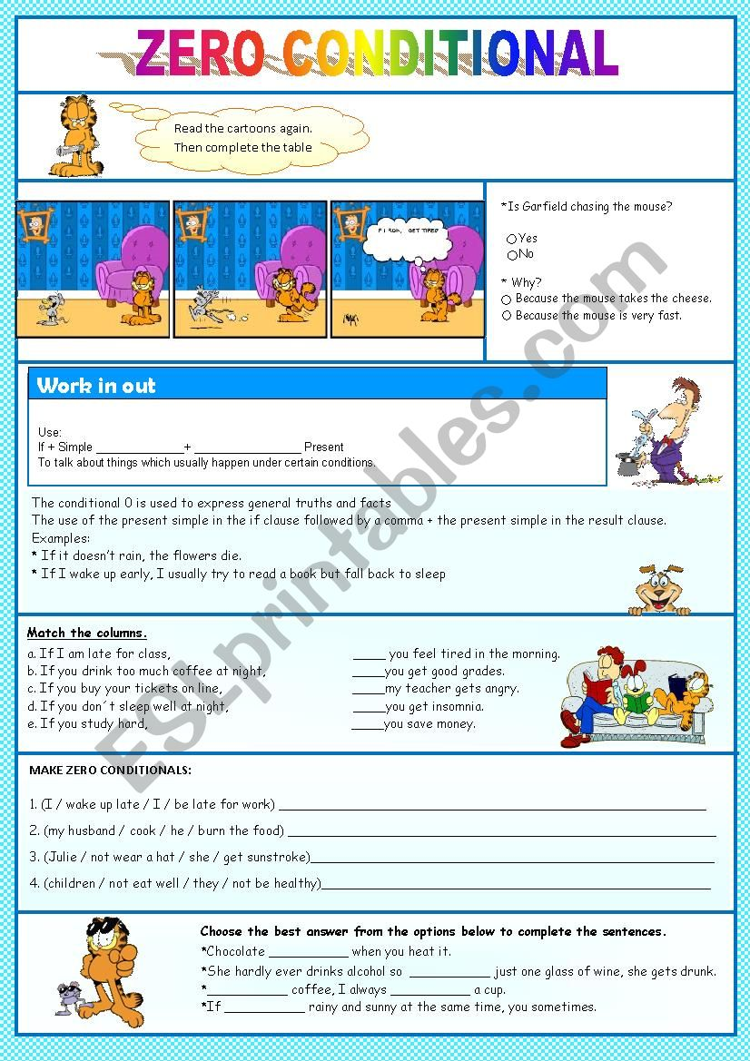 Zero conditional - lesson and Activities