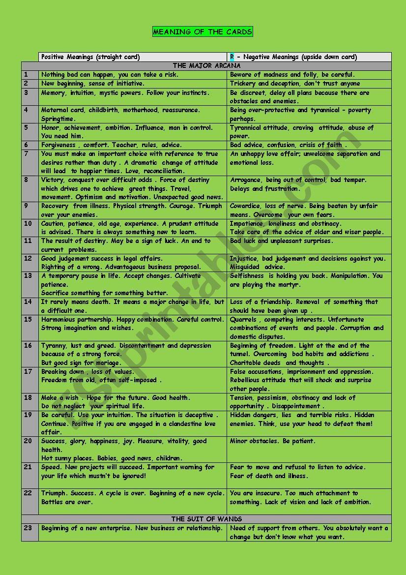 Reading Tarot Cards (Instructions and random grid) PART 2