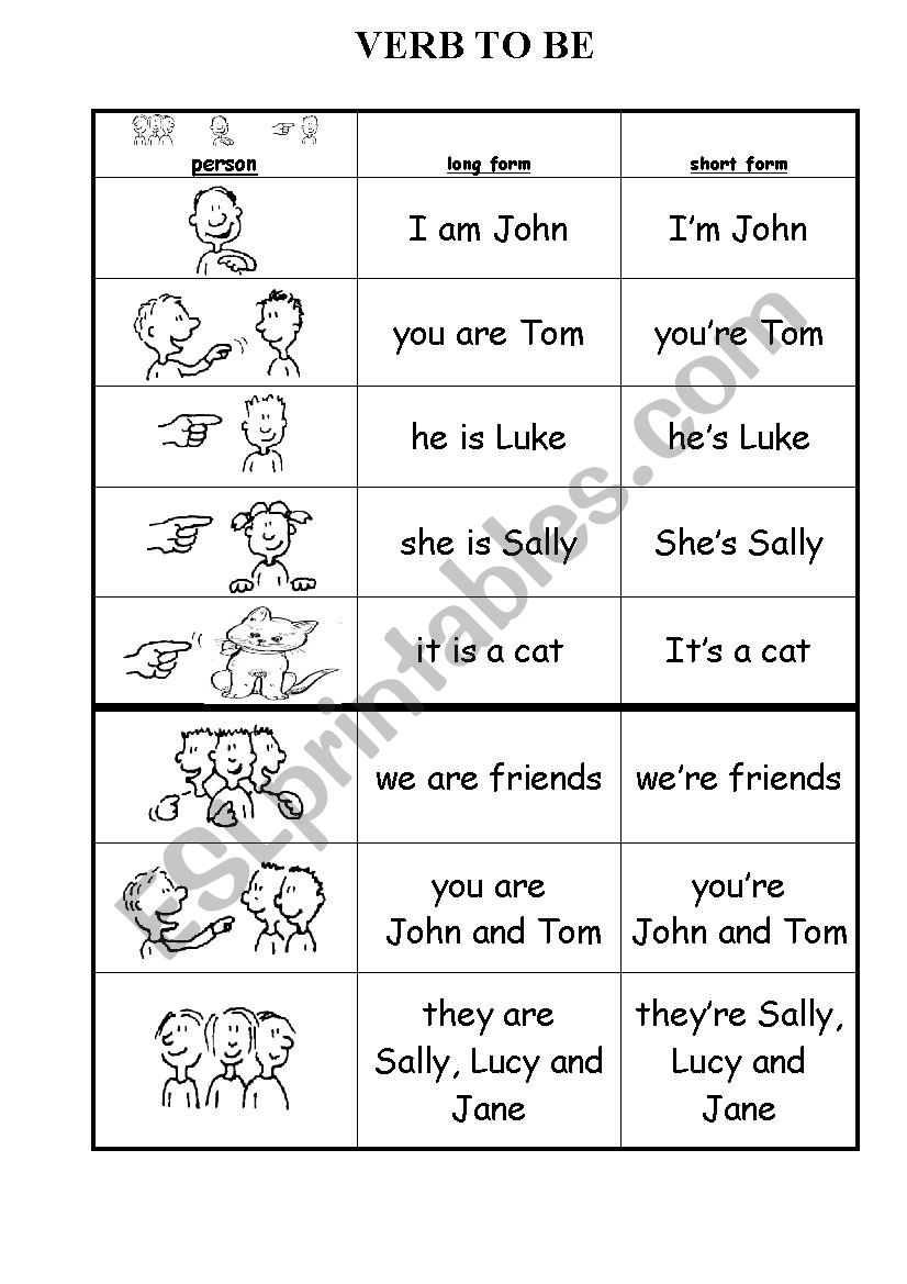 TO BE FRO YOUNG LEARNERS worksheet