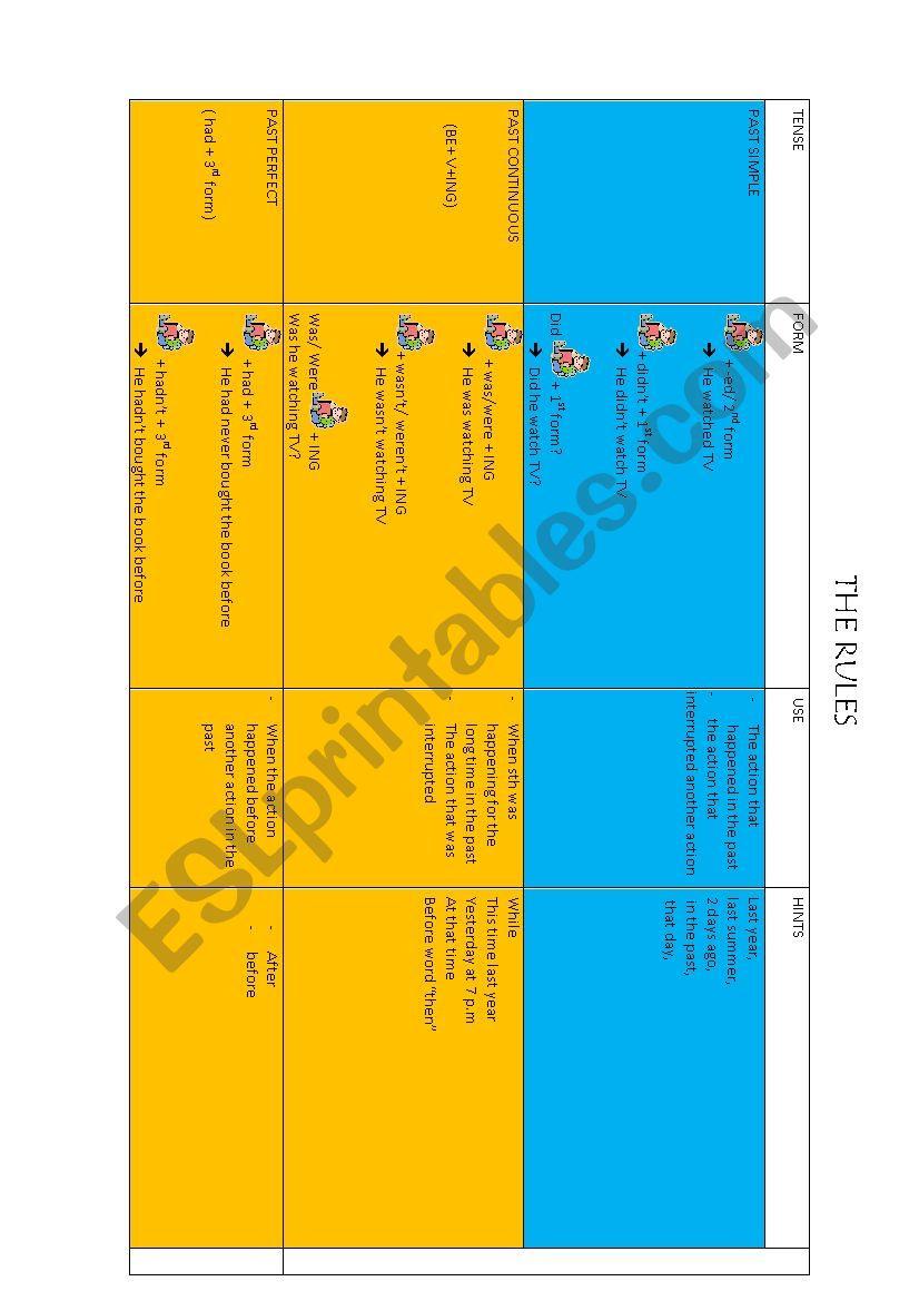 PAST RULES worksheet