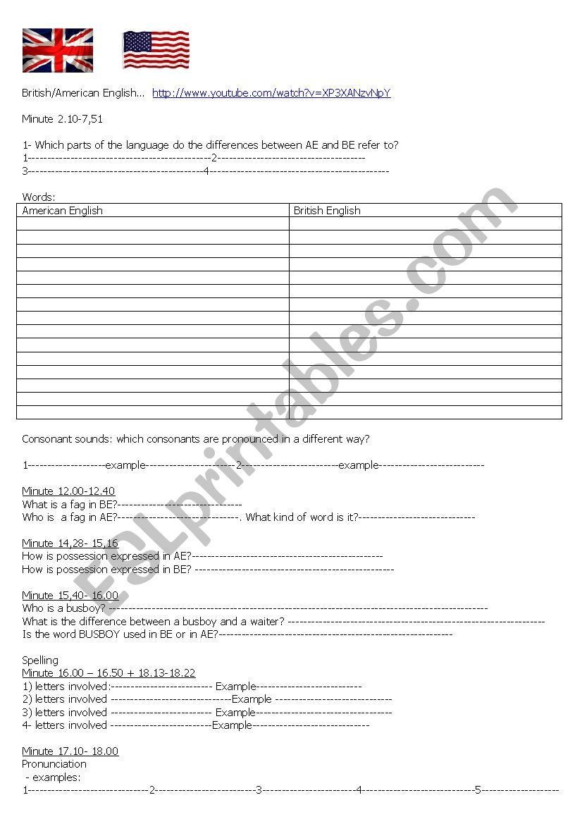 British and American English worksheet