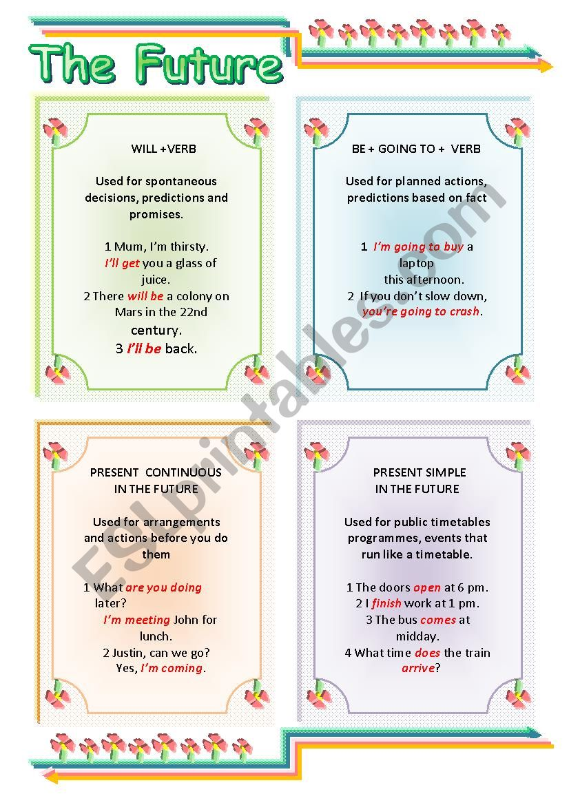 The future  use and form worksheet