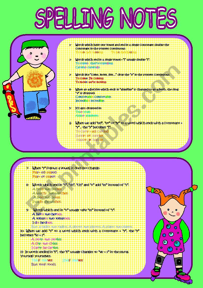 ALL ABOUT SPELLING. worksheet
