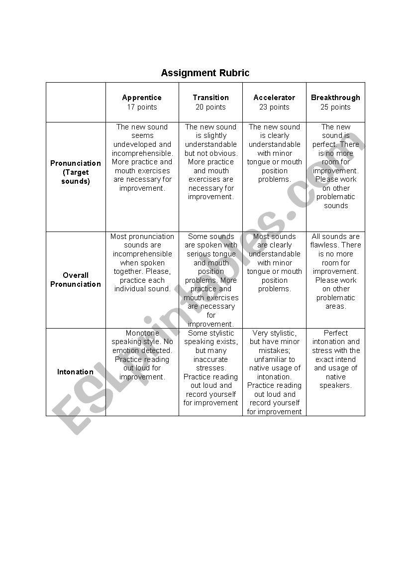 Pronunciation Rubric - ESL worksheet by shardeo