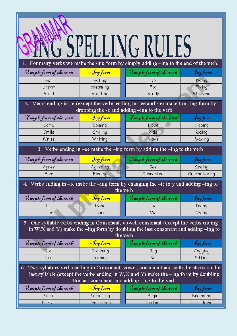 -ING spelling rules worksheet