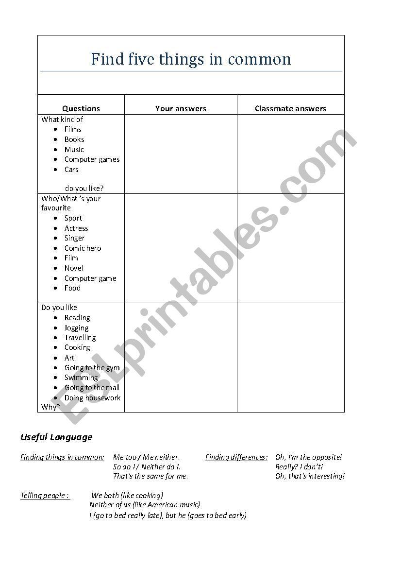Things in Common - ESL worksheet by amber.jay90