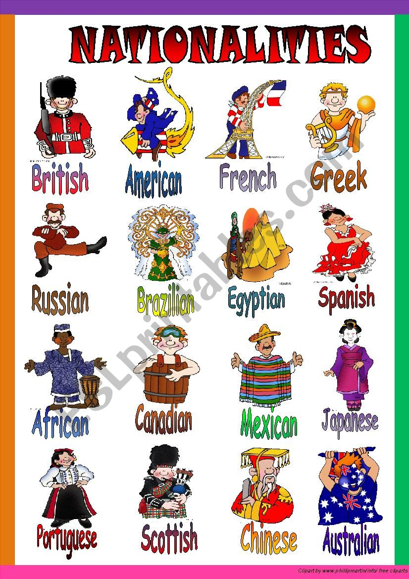 Nationalities - Poster worksheet