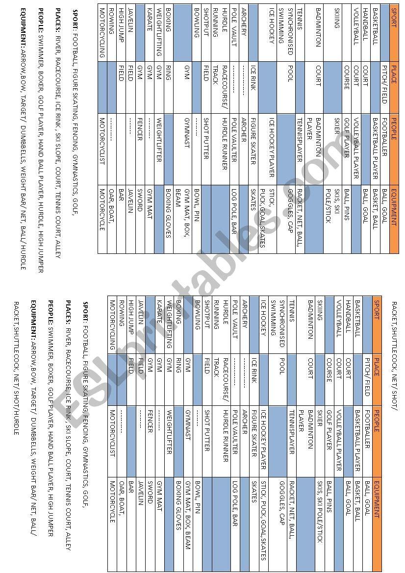 Sports-Equipment-players worksheet