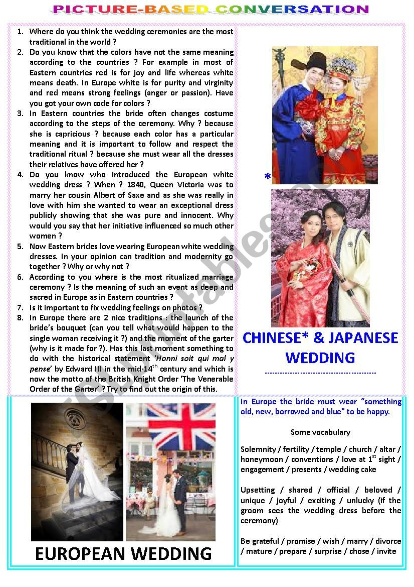 Picture-based converstation : topic 67 - Eastern wedding vs European wedding