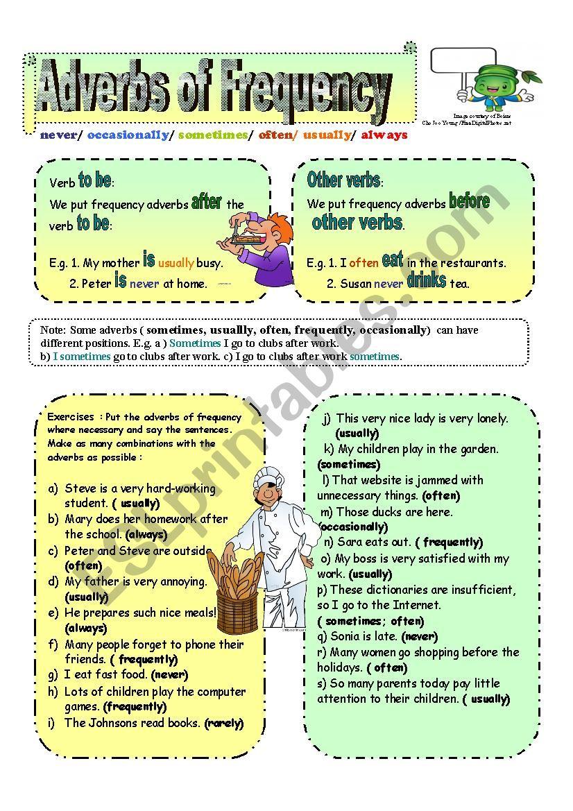 Frequency Adverbs worksheet