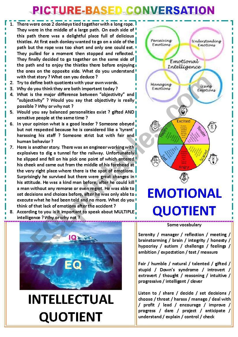 Picture-based conversation : topic 78 - Emotional Quotient vs Intellectual Quotient