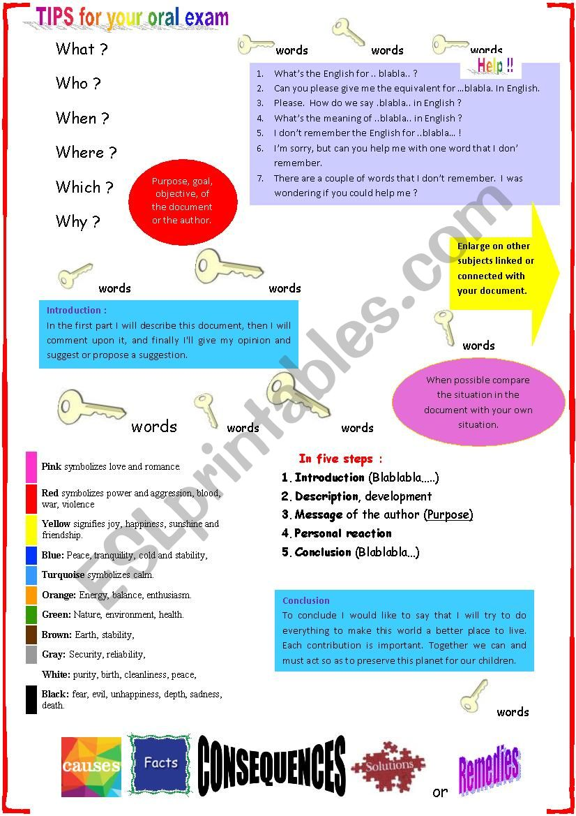 Picture based oral exam tips. (last minute revision)