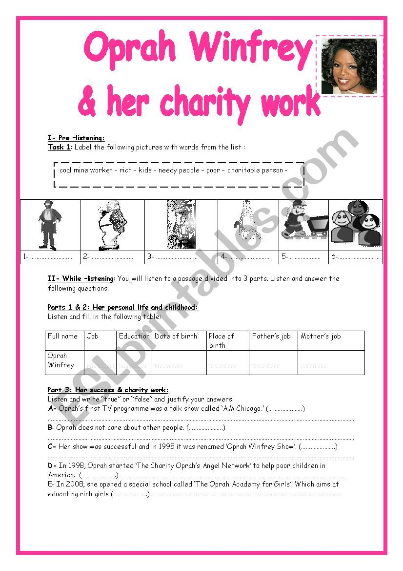 9th form module 6:  Oprah Winfrey and her charity work (listening)