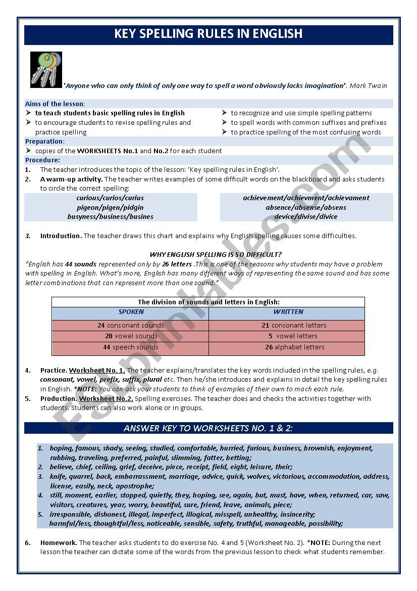 Key Spelling Rules In English worksheet