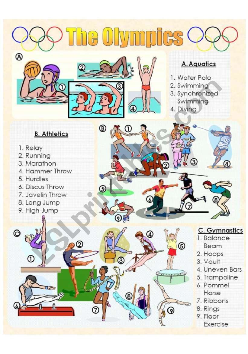 The Olympics Picture Dictionary 1