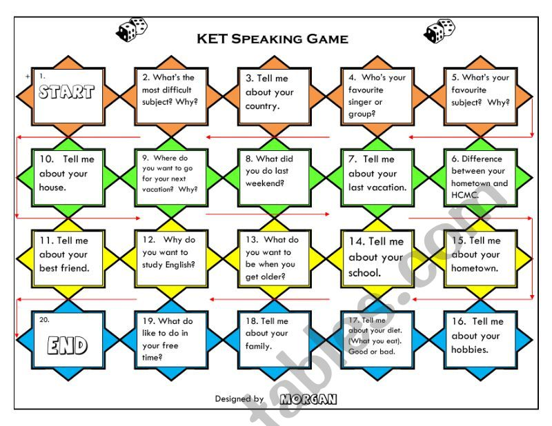 KET Speaking Board Game worksheet