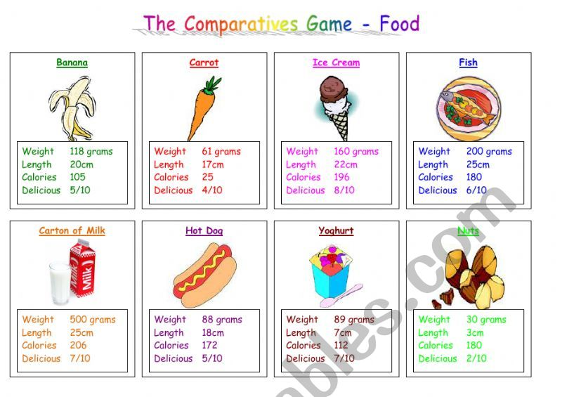 Food Comparatives Game worksheet