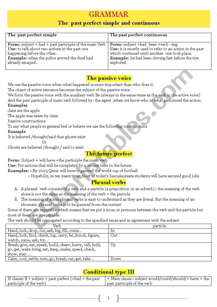 grammar summary worksheet
