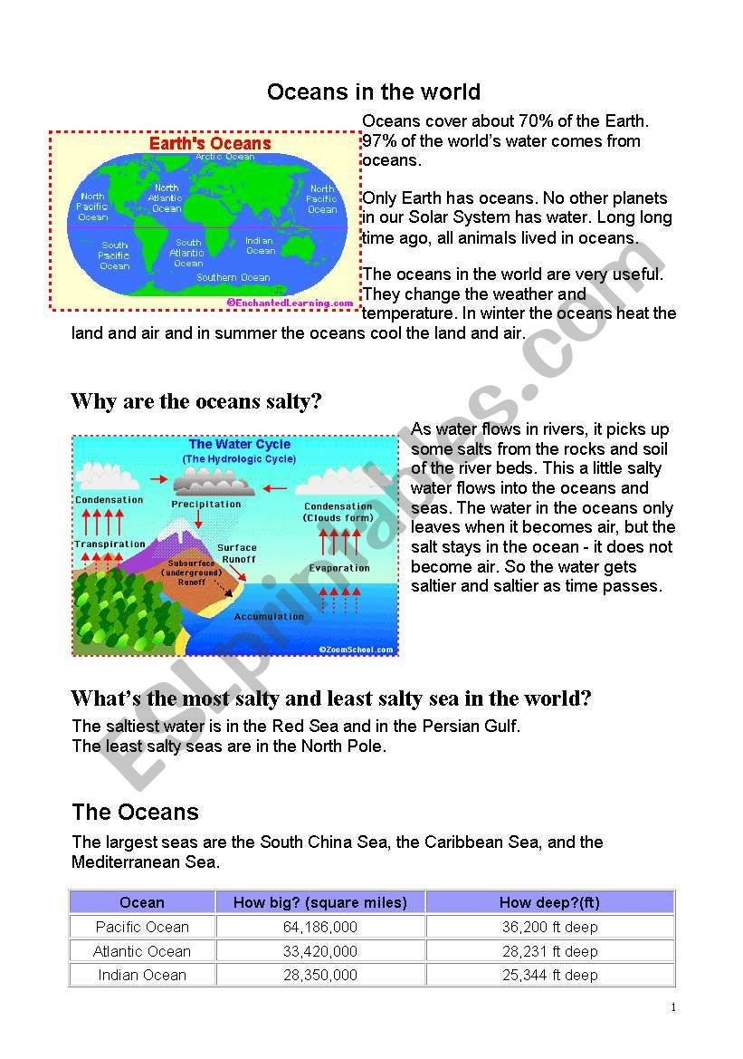 Oceans of the world worksheet