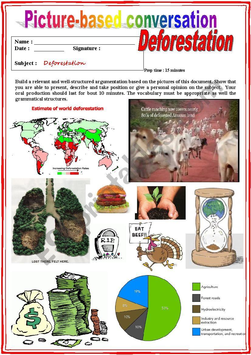 Picture based conversation.  Deforestation. (Debating) 23/…