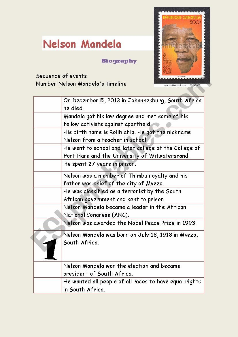It is a graphic of Priceless Nelson Mandela Worksheet