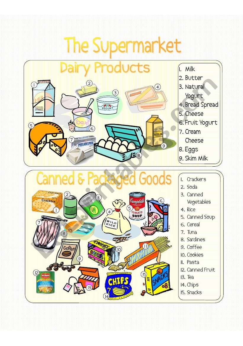 The Supermarket Pic. Dic. - Dairy Products and Canned Goods