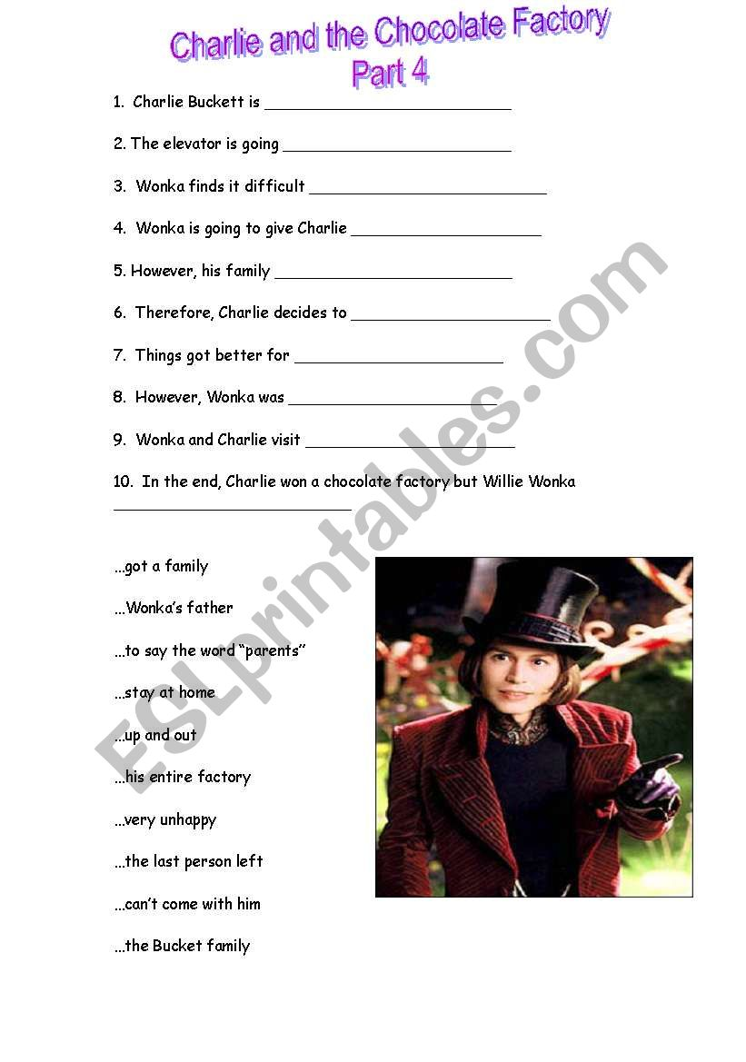 CHARLIE AND THE CHOCOLATE FACTORY (Part 4)