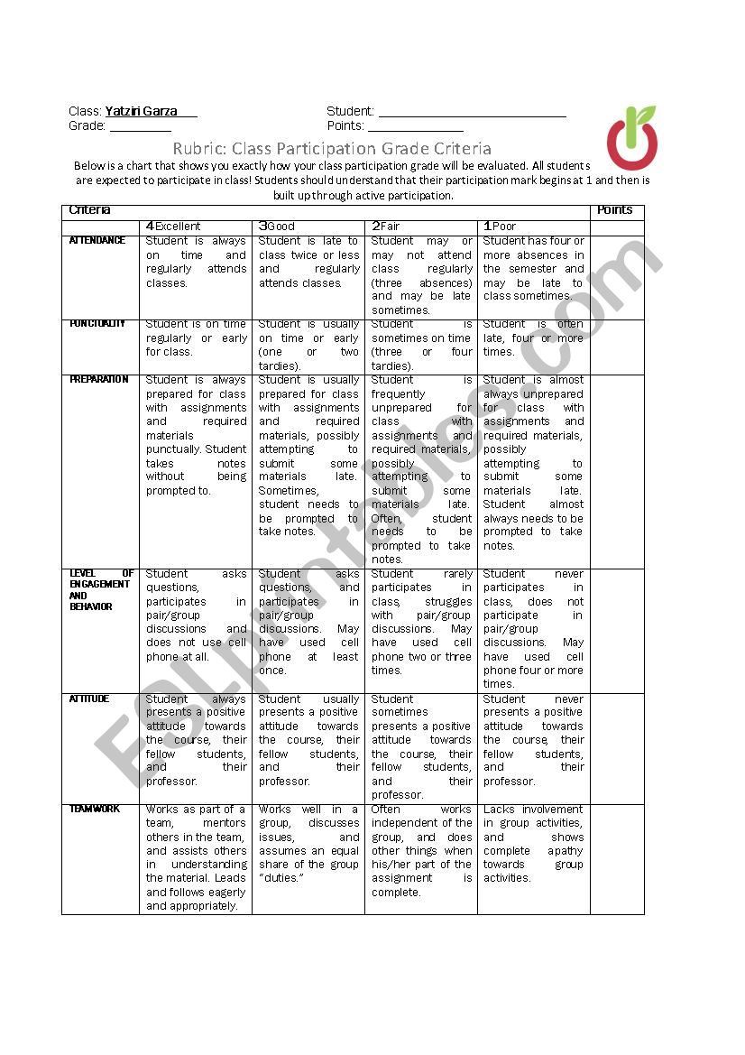 Class participation rubric worksheet