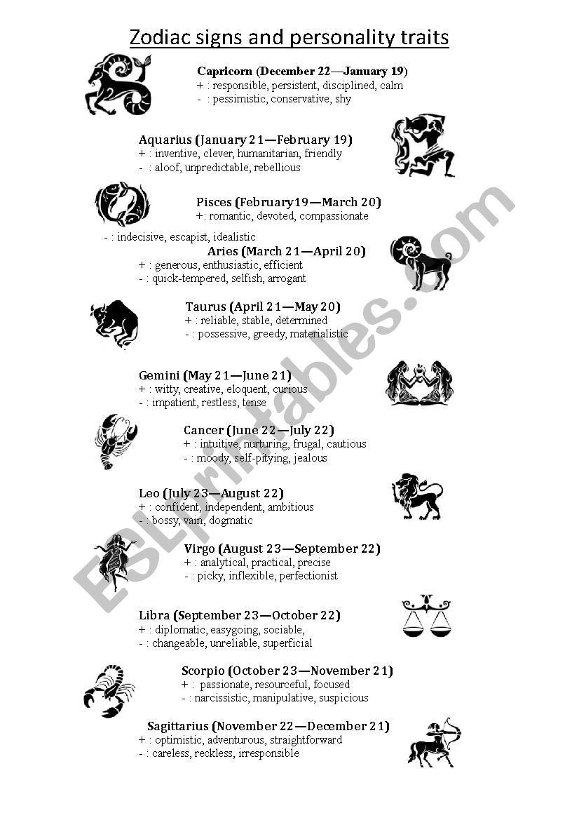 Download Printable Zodiac Cheat Sheets