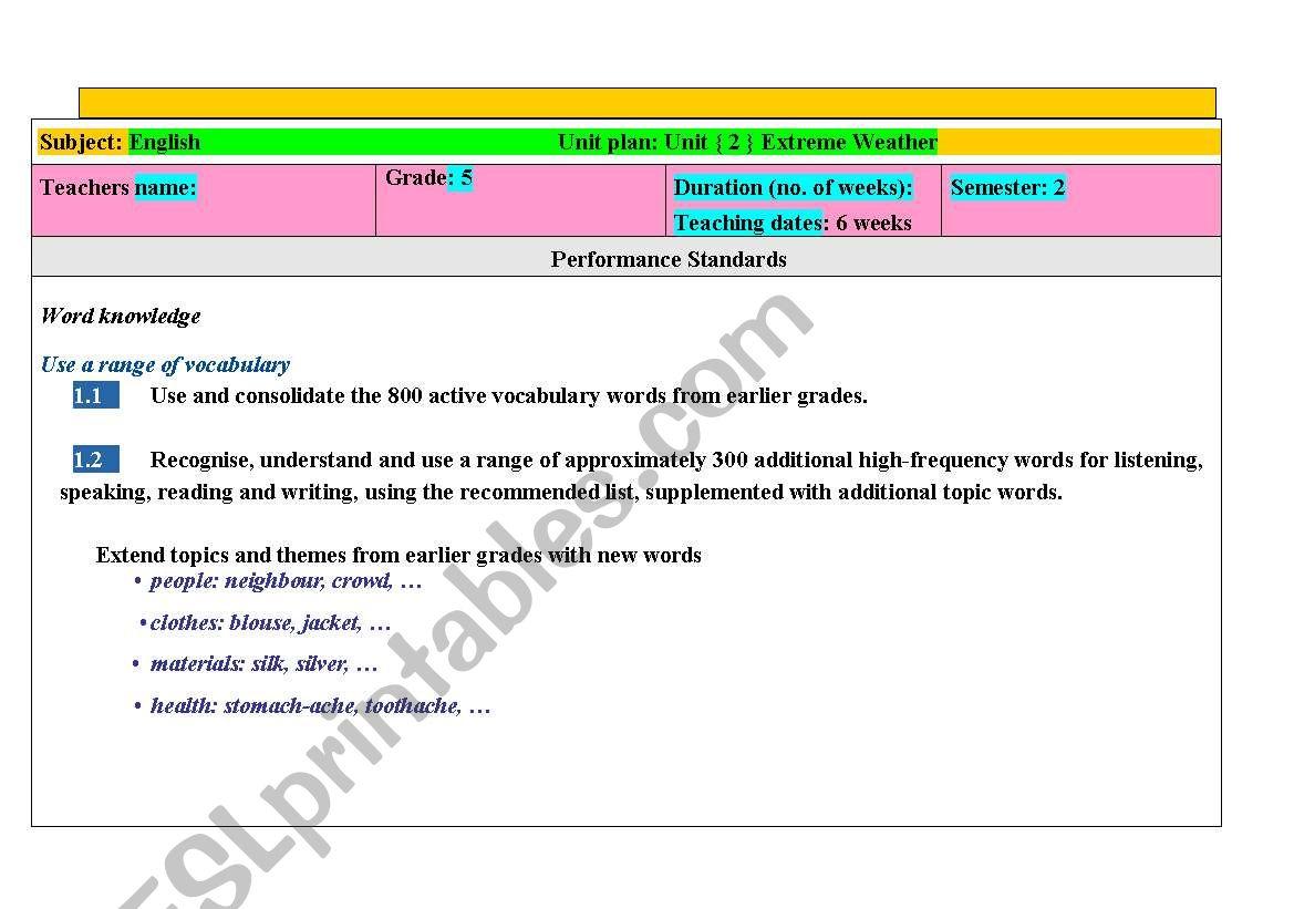Unit Plan-Wweather worksheet