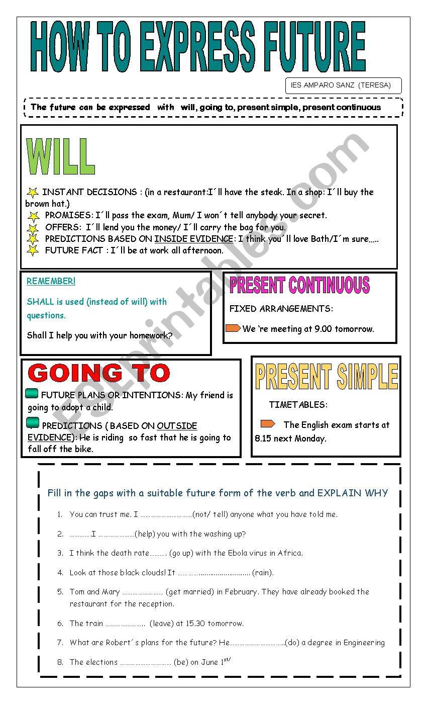 Ways to express future worksheet