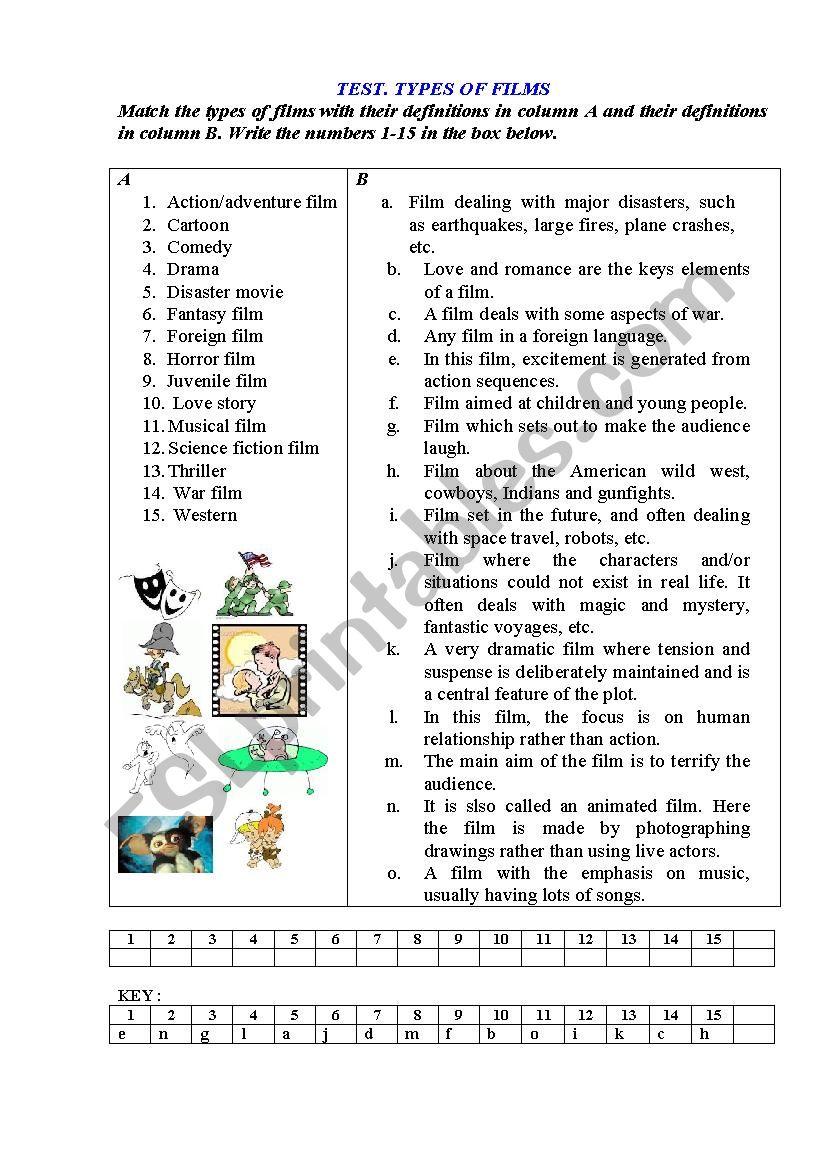 TEST. TYPES OF FILMS worksheet