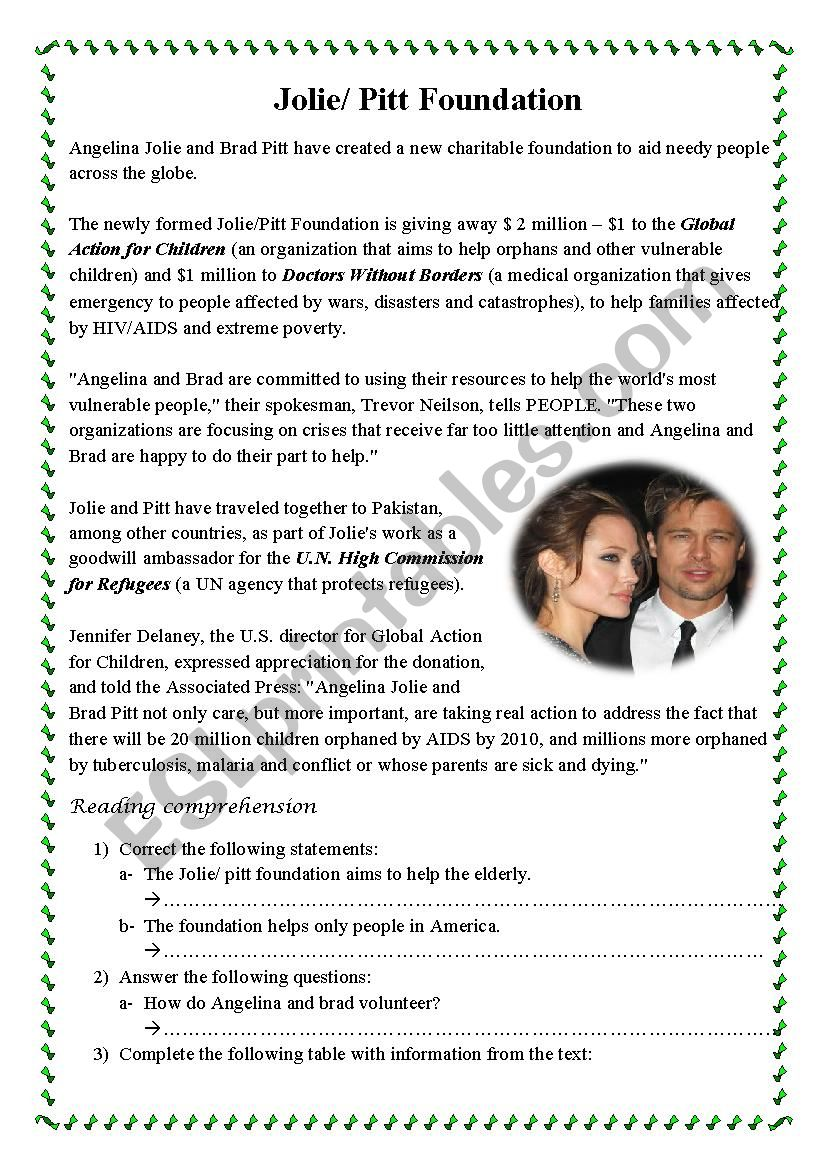 Jolie/ Pitt foundation worksheet