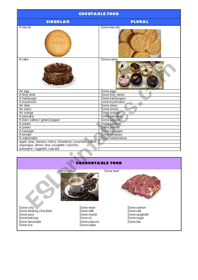 Countable plurals and uncountable food poster activity