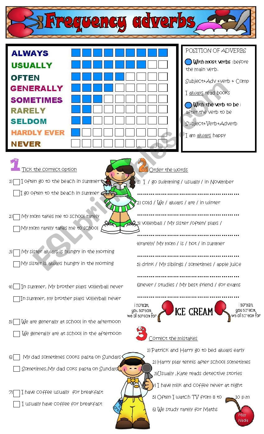 adverbs of frequency -2 pages worksheet
