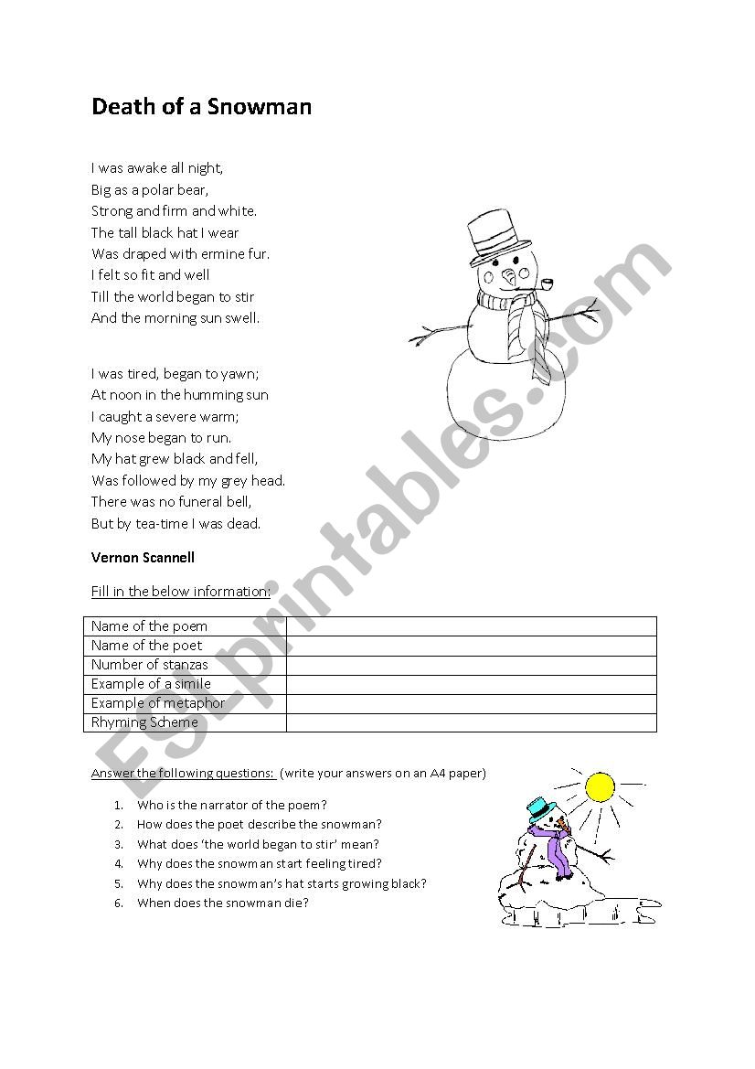 graphic about Chubby Little Snowman Poem Printable titled Loss of life of a Snowman - ESL worksheet via mayadow