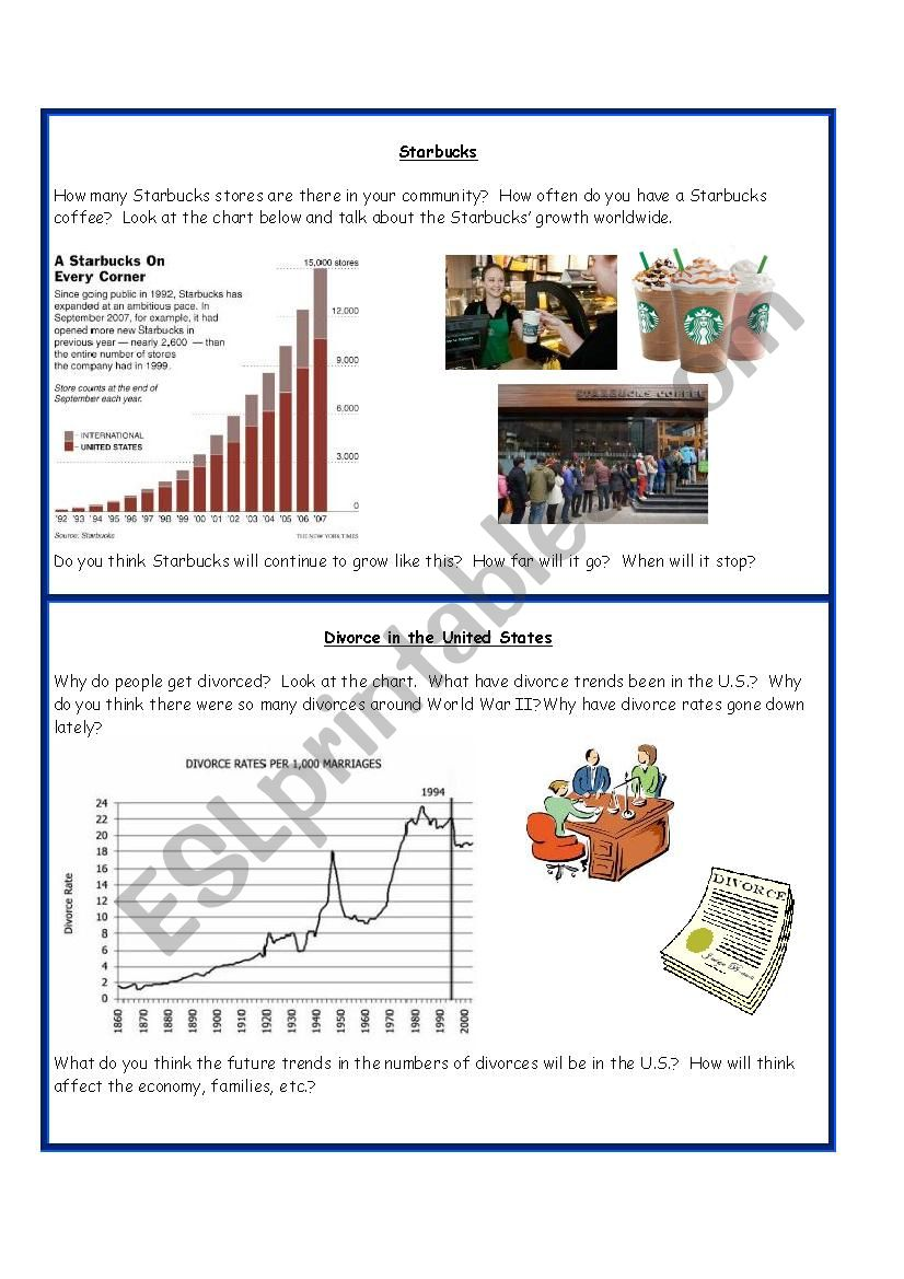 Future Possiblities Graph Speaking Activity