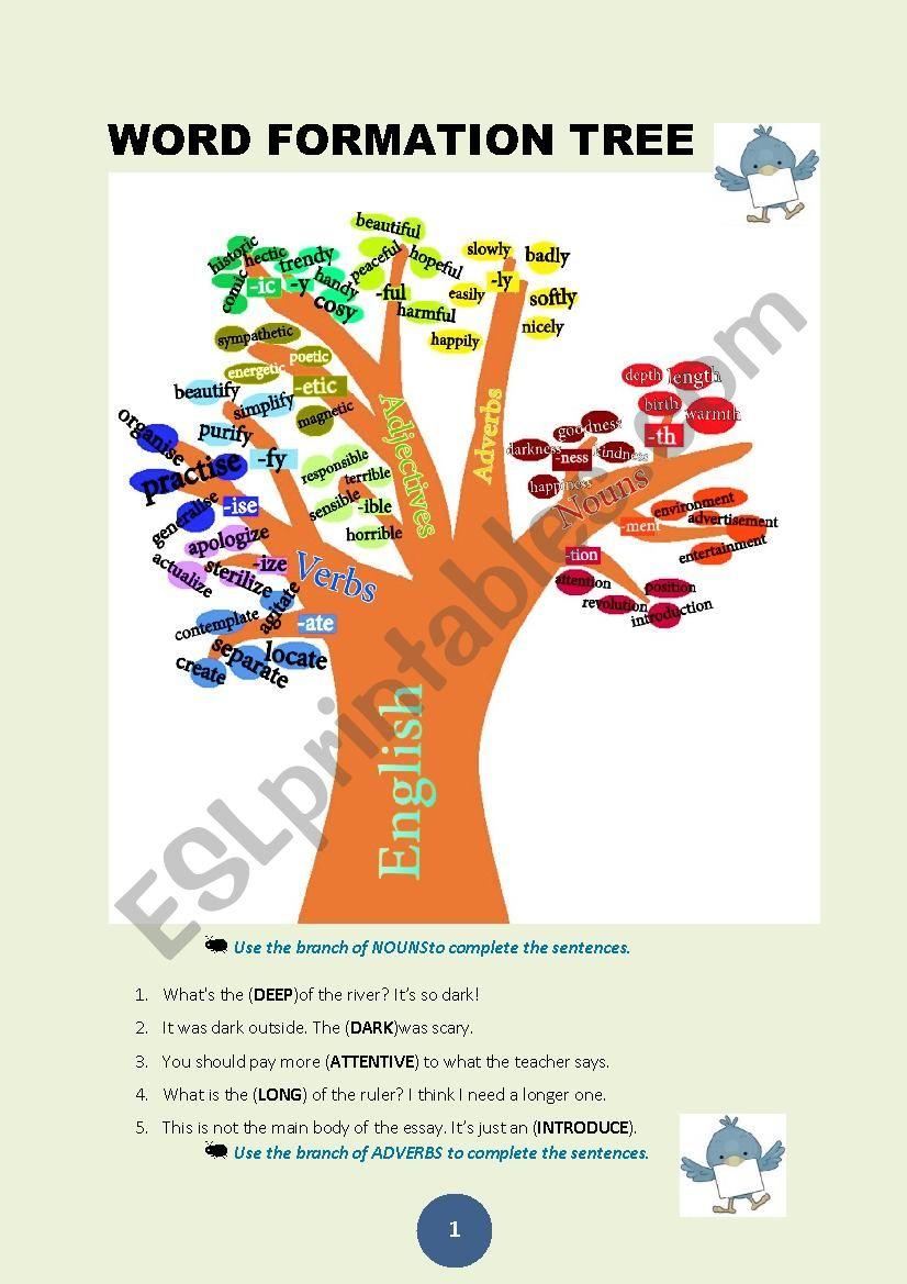 WORD FORMATION TREE worksheet