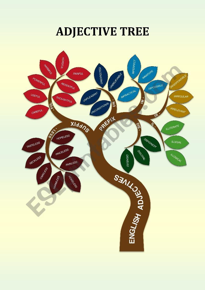 Adjective Tree worksheet