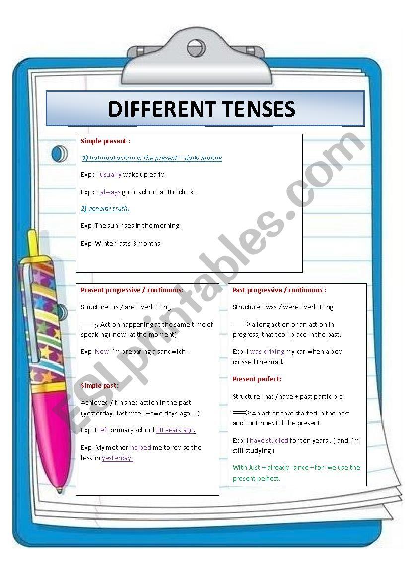 tenses: simple present- simple past - past progressive - present progressive