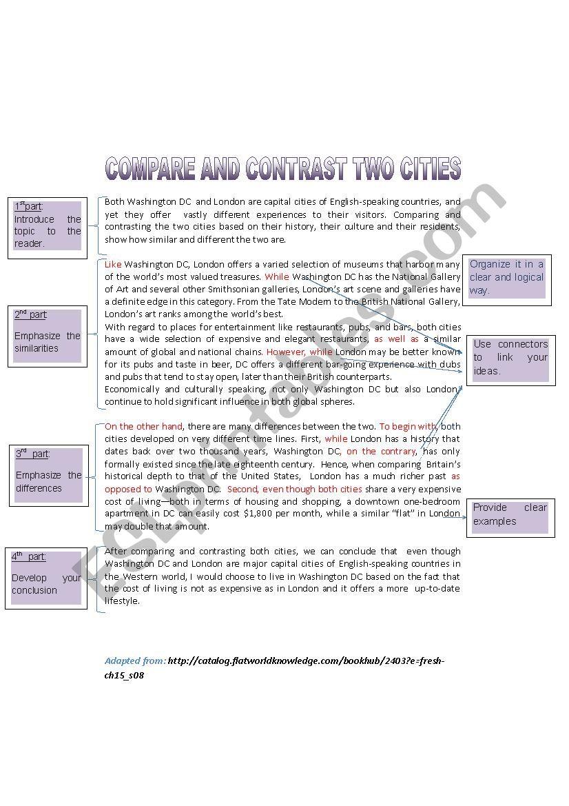 Sample essay editing practice
