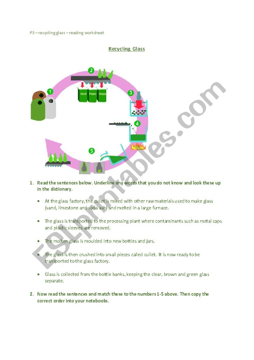 Recycling glass reading worksheet