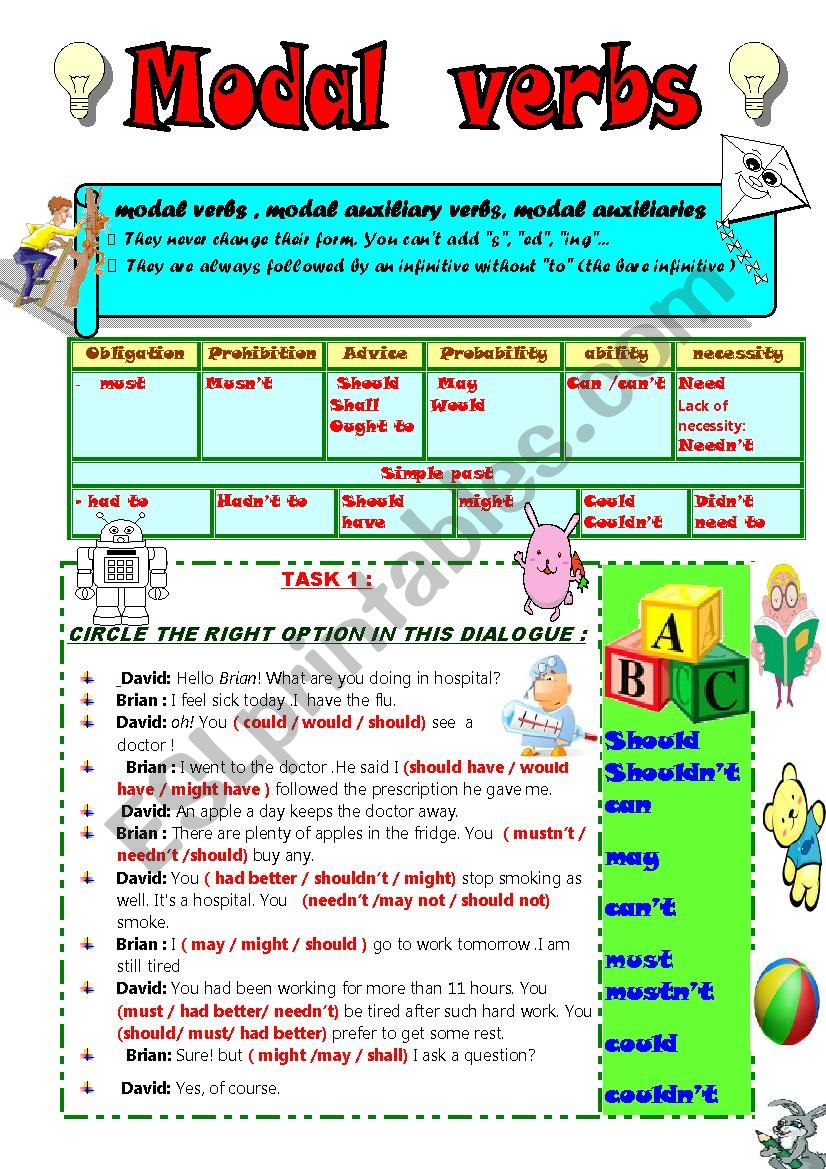 ALL MODALS  :modal verbs , modal auxiliary verbs, modal auxiliaries : FUNCTIONS AND USES ( suitable for all levels)