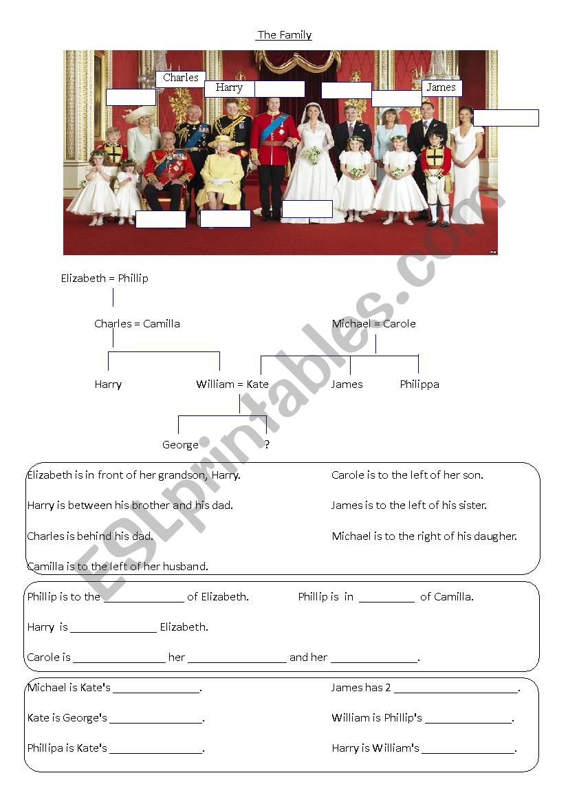 The Royal Family - Who´s who? worksheet