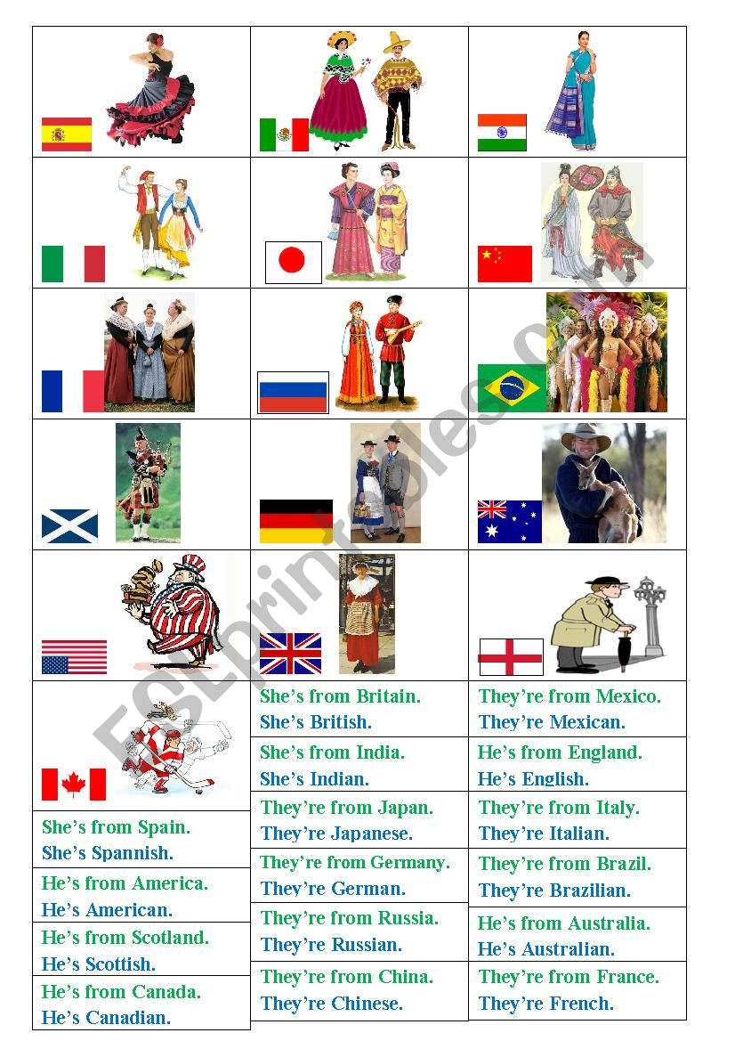 Game Countries and Nationalities (2nd part)